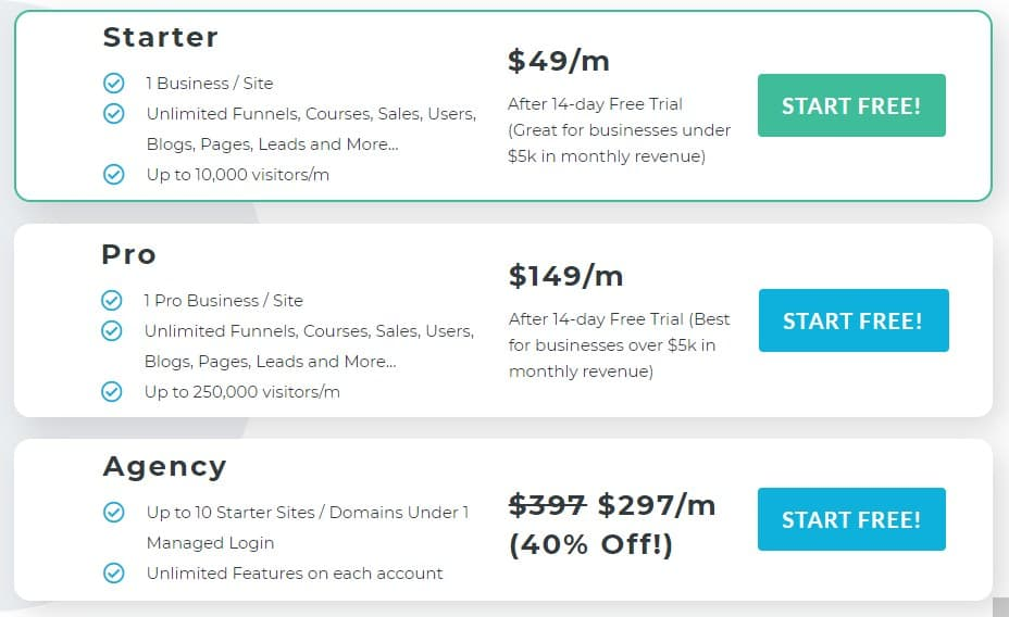 Dropfunnels pricing plans - Profit-marketer